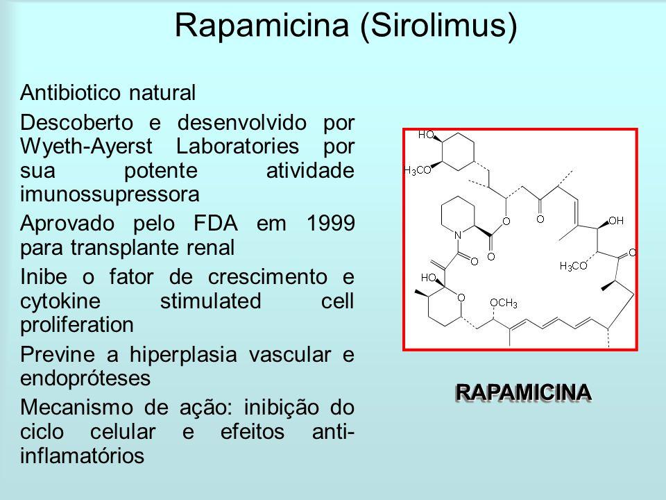 Rapamicina (Sirolimus) RAPAMICINARAPAMICINA Antibiotico natural Descoberto e desenvolvido por Wyeth-Ayerst Laboratories por sua potente atividade imun