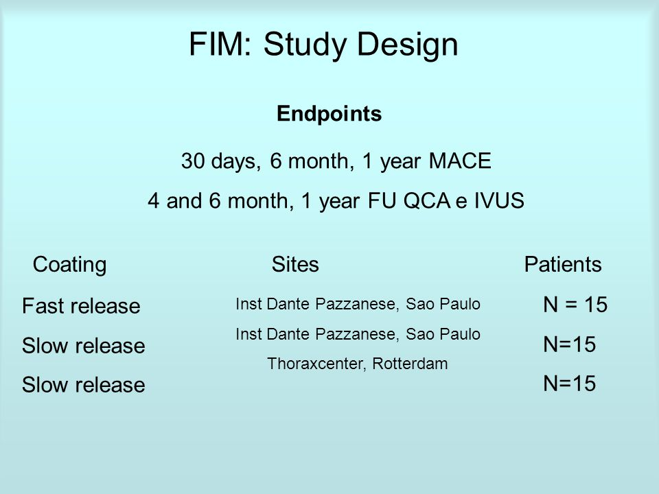 FIM: Study Design Endpoints 30 days, 6 month, 1 year MACE 4 and 6 month, 1 year FU QCA e IVUS Coating Fast release Slow release SitesPatients N = 15 Inst Dante Pazzanese, Sao Paulo Thoraxcenter, Rotterdam