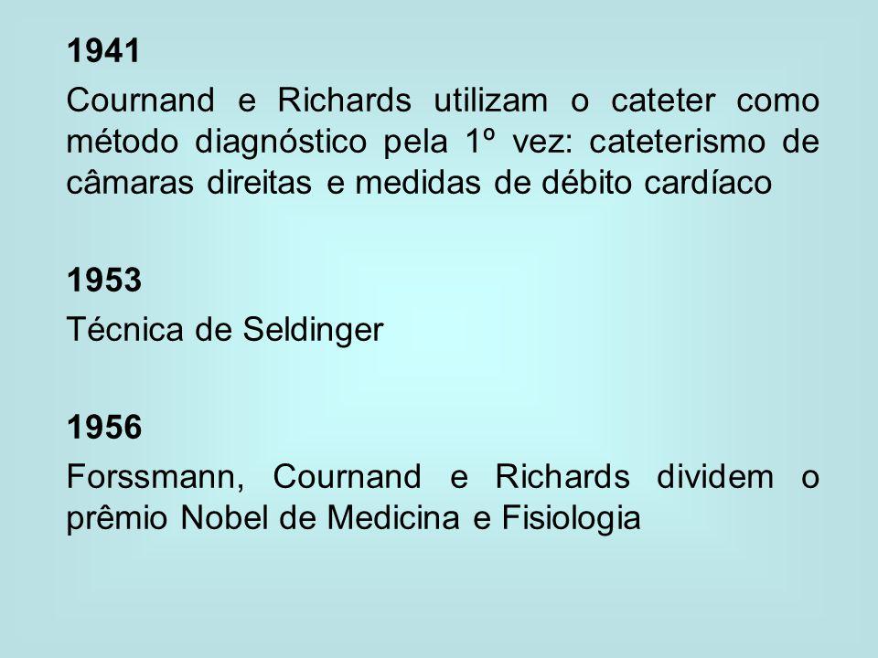 1941 Cournand e Richards utilizam o cateter como método diagnóstico pela 1º vez: cateterismo de câmaras direitas e medidas de débito cardíaco 1953 Téc