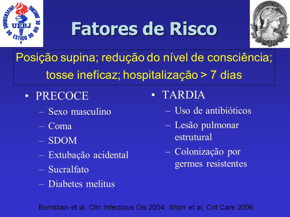 Fatores de Risco PRECOCE –Sexo masculino –Coma –SDOM –Extubação acidental –Sucralfato –Diabetes melitus TARDIA –Uso de antibióticos –Lesão pulmonar es