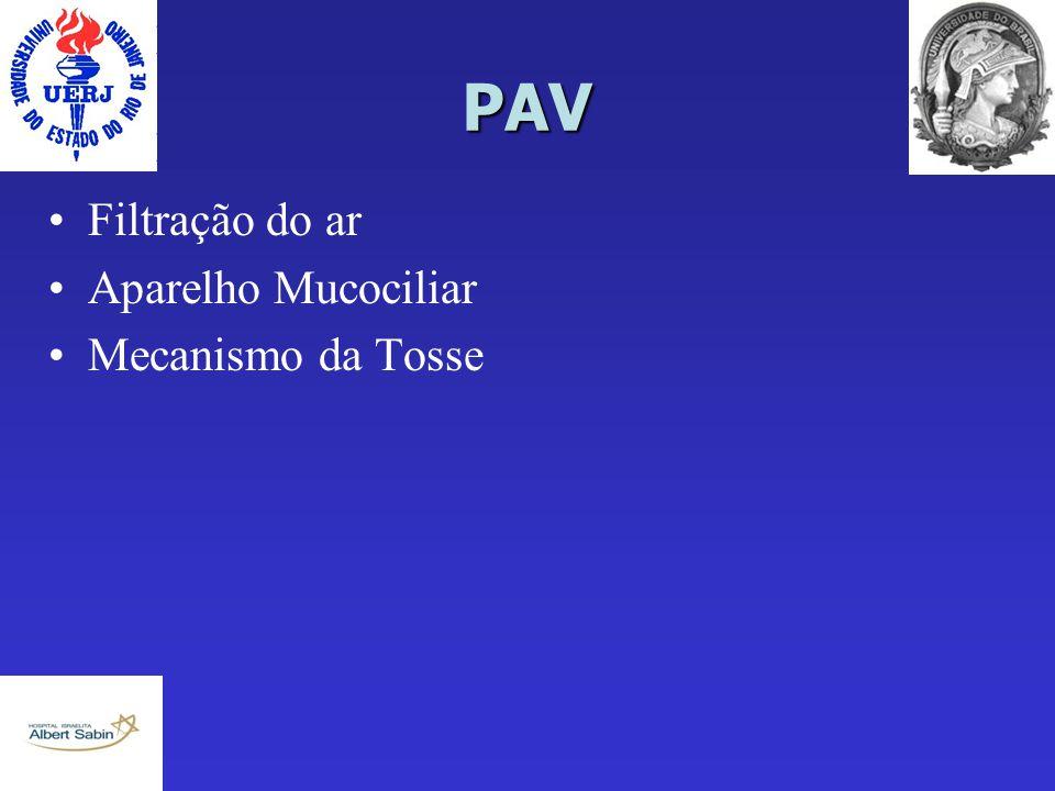 PAV Filtração do ar Aparelho Mucociliar Mecanismo da Tosse