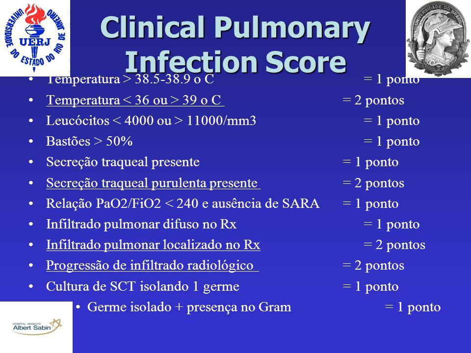 Clinical Pulmonary Infection Score Temperatura > 38.5-38.9 o C = 1 ponto Temperatura 39 o C = 2 pontos Leucócitos 11000/mm3 = 1 ponto Bastões > 50% =