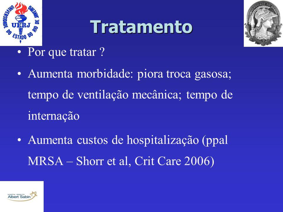 Tratamento Por que tratar ? Aumenta morbidade: piora troca gasosa; tempo de ventilação mecânica; tempo de internação Aumenta custos de hospitalização