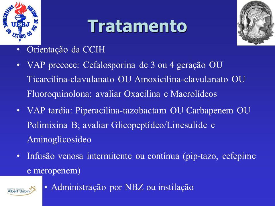 Tratamento Orientação da CCIH VAP precoce: Cefalosporina de 3 ou 4 geração OU Ticarcilina-clavulanato OU Amoxicilina-clavulanato OU Fluoroquinolona; a
