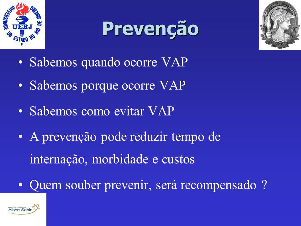 Prevenção Sabemos quando ocorre VAP Sabemos porque ocorre VAP Sabemos como evitar VAP A prevenção pode reduzir tempo de internação, morbidade e custos