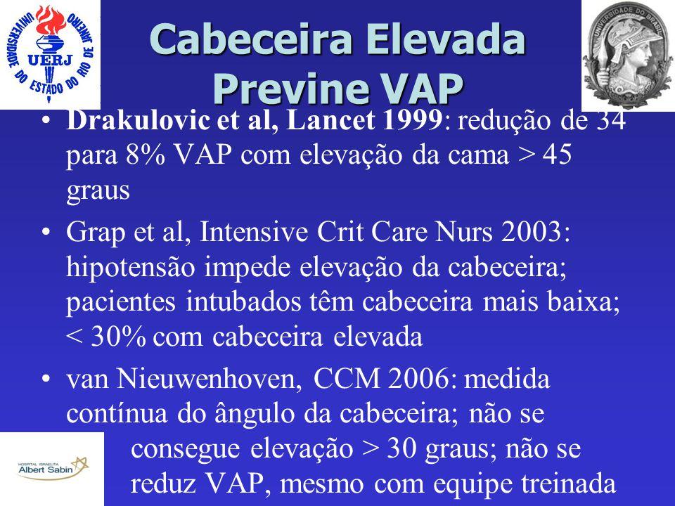 Cabeceira Elevada Previne VAP Drakulovic et al, Lancet 1999: redução de 34 para 8% VAP com elevação da cama > 45 graus Grap et al, Intensive Crit Care