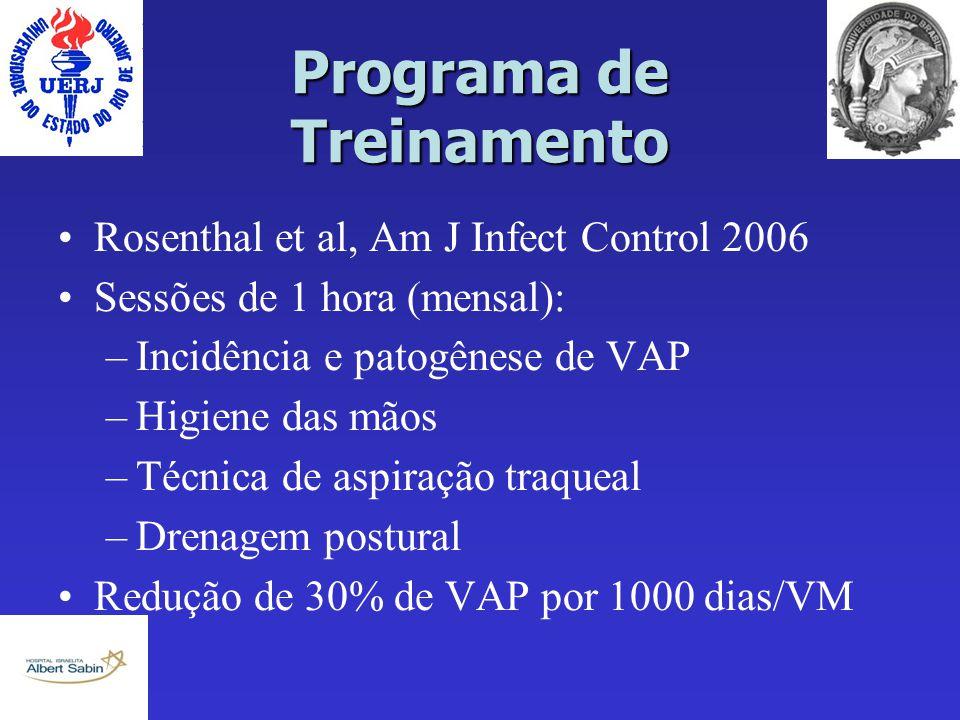 Programa de Treinamento Rosenthal et al, Am J Infect Control 2006 Sessões de 1 hora (mensal): –Incidência e patogênese de VAP –Higiene das mãos –Técni