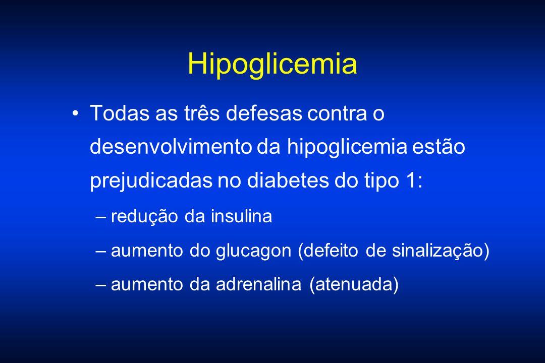 Hipoglicemia Todas as três defesas contra o desenvolvimento da hipoglicemia estão prejudicadas no diabetes do tipo 1: –redução da insulina –aumento do