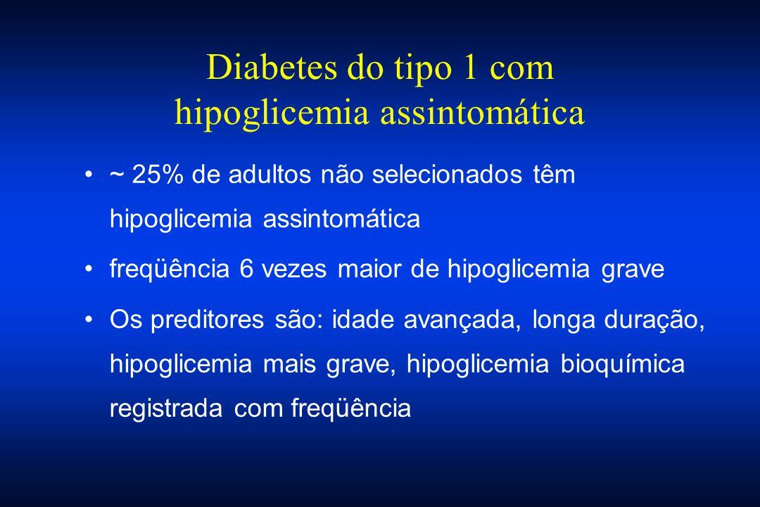 Diabetes do tipo 1 com hipoglicemia assintomática ~ 25% de adultos não selecionados têm hipoglicemia assintomática freqüência 6 vezes maior de hipogli