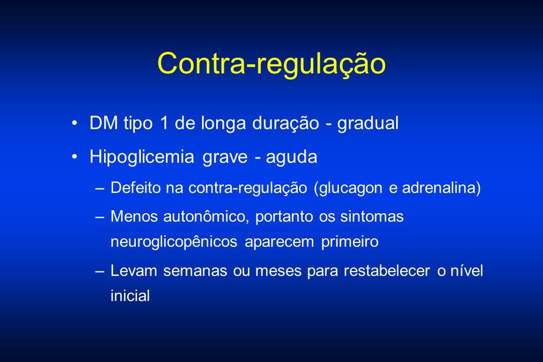 Contra-regulação DM tipo 1 de longa duração - gradual Hipoglicemia grave - aguda –Defeito na contra-regulação (glucagon e adrenalina) –Menos autonômic