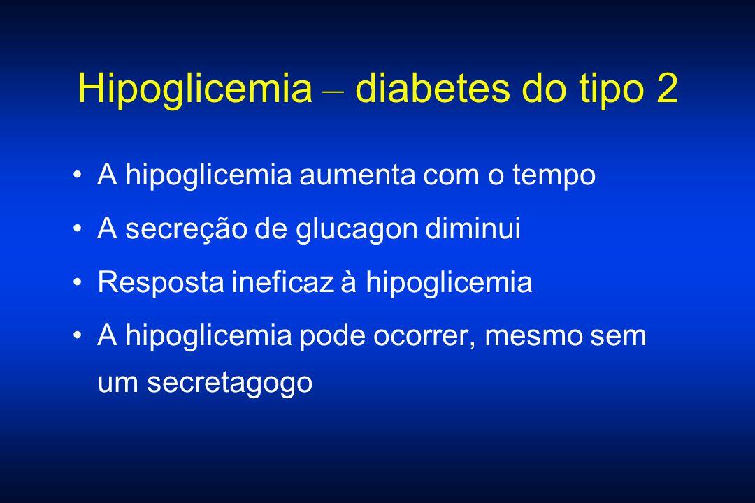 Hipoglicemia – diabetes do tipo 2 A hipoglicemia aumenta com o tempo A secreção de glucagon diminui Resposta ineficaz à hipoglicemia A hipoglicemia po