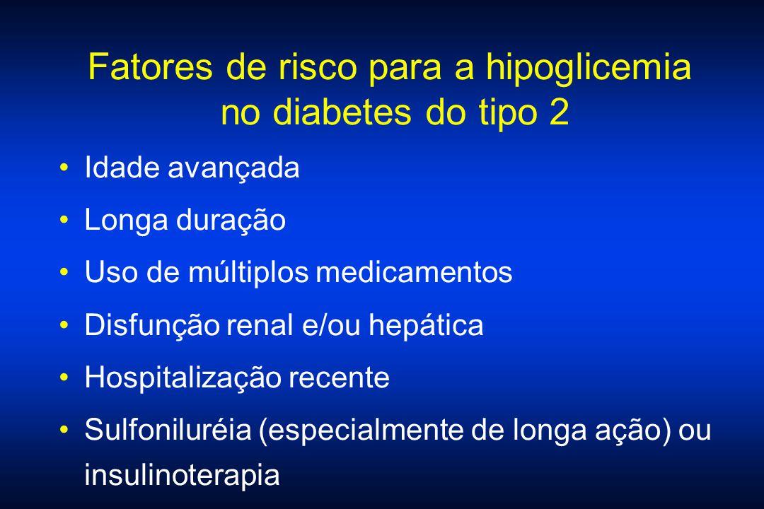 Fatores de risco para a hipoglicemia no diabetes do tipo 2 Idade avançada Longa duração Uso de múltiplos medicamentos Disfunção renal e/ou hepática Ho
