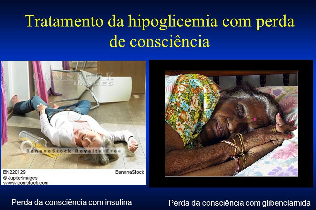 Tratamento da hipoglicemia com perda de consciência Perda da consciência com insulina Perda da consciência com glibenclamida
