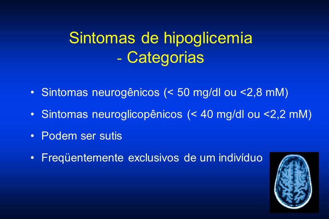 Sintomas de hipoglicemia - Categorias Sintomas neurogênicos (< 50 mg/dl ou <2,8 mM) Sintomas neuroglicopênicos (< 40 mg/dl ou <2,2 mM) Podem ser sutis