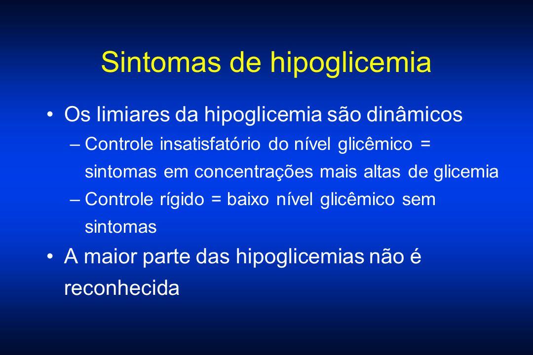 Sintomas de hipoglicemia Os limiares da hipoglicemia são dinâmicos –Controle insatisfatório do nível glicêmico = sintomas em concentrações mais altas