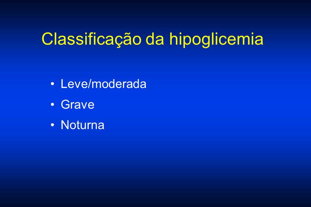 Classificação da hipoglicemia Leve/moderada Grave Noturna
