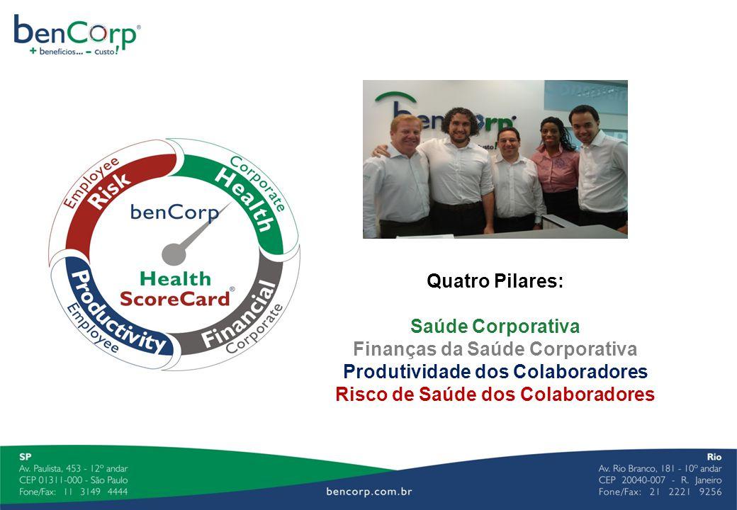 Quatro Pilares: Saúde Corporativa Finanças da Saúde Corporativa Produtividade dos Colaboradores Risco de Saúde dos Colaboradores