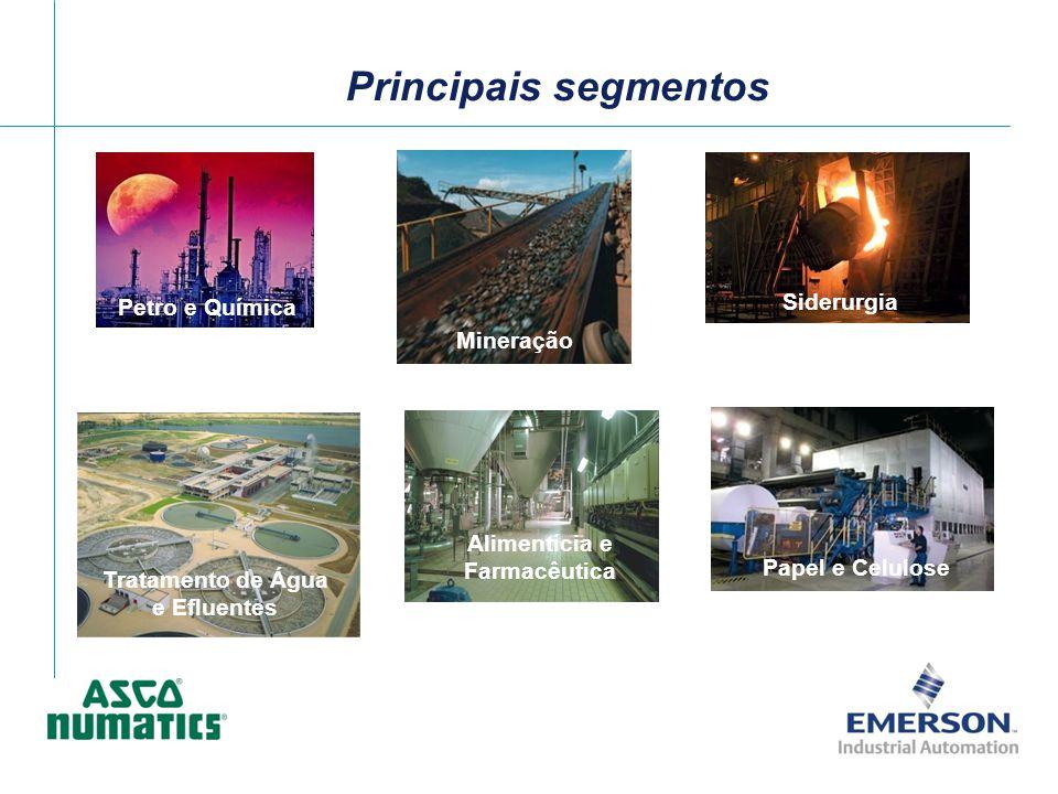 Pressostatos e Termostatos Todos os catálogos disponíveis em: www.ascoval.com.br Disponíveis nas séries P e S, estes instrumentos são divididos em duas unidades: Sensora e Interruptora.