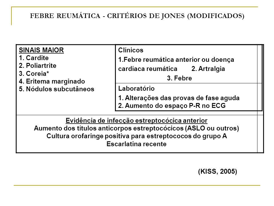 FEBRE REUMÁTICA - CRITÉRIOS DE JONES (MODIFICADOS) SINAIS MAIOR 1. Cardite 2. Poliartrite 3. Coreia* 4. Eritema marginado 5. Nódulos subcutâneos Evidê