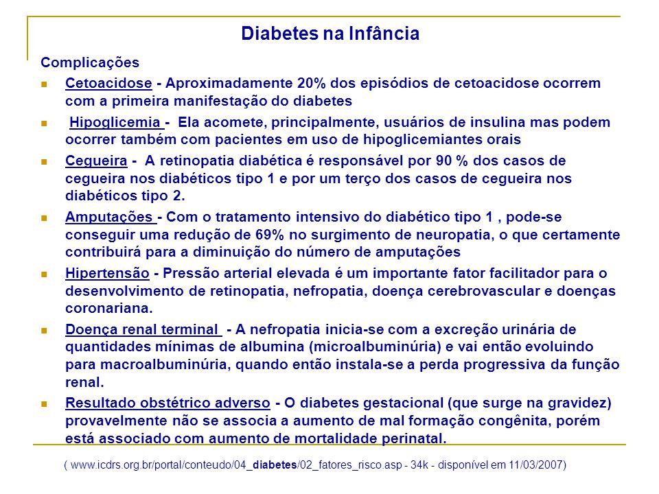Diabetes na Infância Complicações Cetoacidose - Aproximadamente 20% dos episódios de cetoacidose ocorrem com a primeira manifestação do diabetes Hipog
