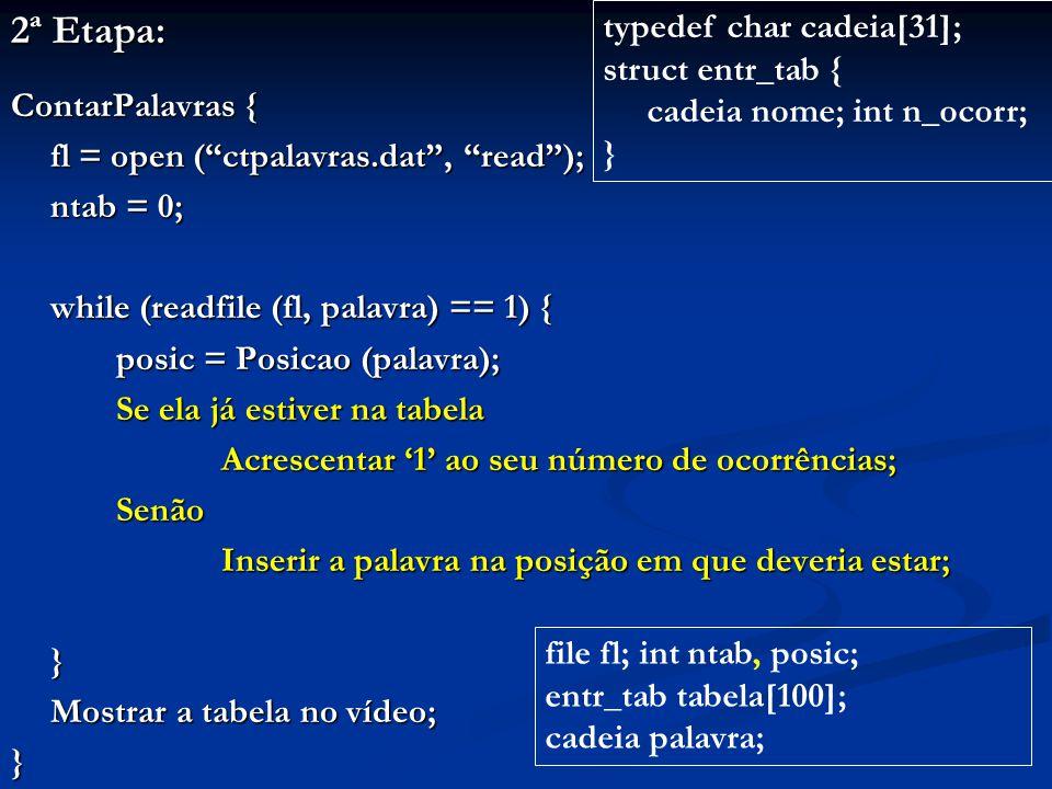 2ª Etapa: ContarPalavras { fl = open ( ctpalavras.dat , read ); ntab = 0; while (readfile (fl, palavra) == 1) { posic = Posicao (palavra); Se ela já estiver na tabela Acrescentar '1' ao seu número de ocorrências; Senão Inserir a palavra na posição em que deveria estar; } Mostrar a tabela no vídeo; } typedef char cadeia[31]; struct entr_tab { cadeia nome; int n_ocorr; } file fl; int ntab, posic; entr_tab tabela[100]; cadeia palavra;