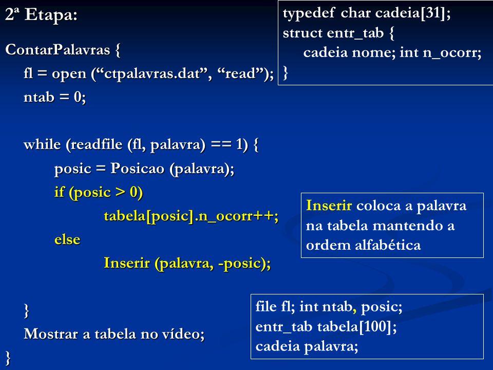 2ª Etapa: ContarPalavras { fl = open ( ctpalavras.dat , read ); ntab = 0; while (readfile (fl, palavra) == 1) { posic = Posicao (palavra); if (posic > 0) tabela[posic].n_ocorr++;else Inserir (palavra, -posic); } Mostrar a tabela no vídeo; } typedef char cadeia[31]; struct entr_tab { cadeia nome; int n_ocorr; } file fl; int ntab, posic; entr_tab tabela[100]; cadeia palavra; Inserir coloca a palavra na tabela mantendo a ordem alfabética