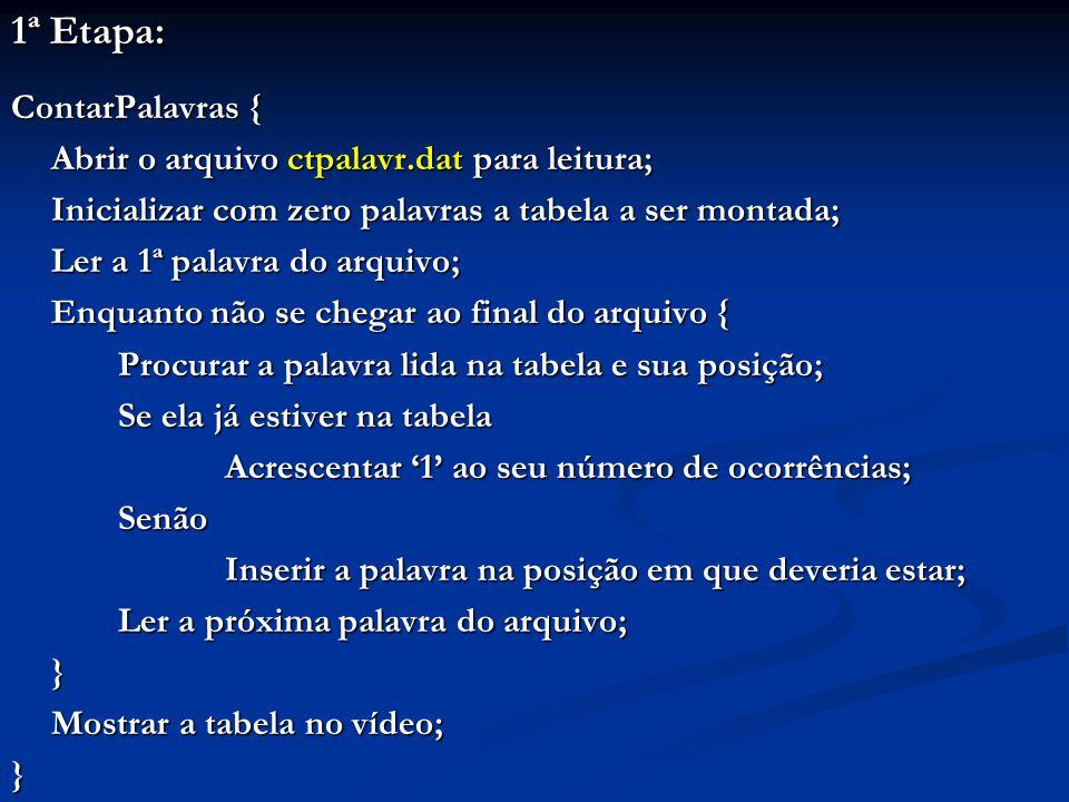 2ª Etapa: ContarPalavras { fl = open ( ctpalavras.dat , read ); ntab = 0; while (readfile (fl, palavra) == 1) { posic = Posicao (palavra); if (posic > 0) tabela[posic].n_ocorr++;else Inserir (palavra, -posic); } Mostrar a tabela no vídeo; } typedef char cadeia[31]; struct entr_tab { cadeia nome; int n_ocorr; } file fl; int ntab, posic; entr_tab tabela[100]; cadeia palavra;