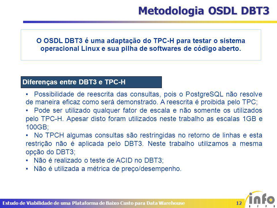 12Estudo de Viabilidade de uma Plataforma de Baixo Custo para Data Warehouse Metodologia OSDL DBT3 O OSDL DBT3 é uma adaptação do TPC-H para testar o sistema operacional Linux e sua pilha de softwares de código aberto.
