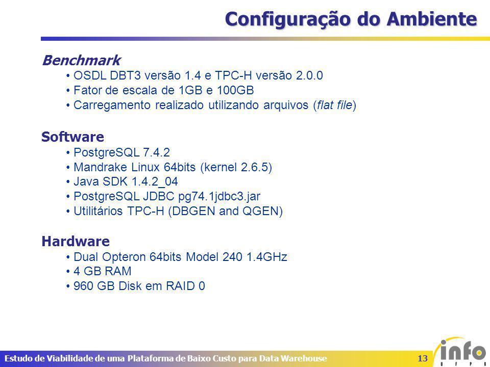 13Estudo de Viabilidade de uma Plataforma de Baixo Custo para Data Warehouse Configuração do Ambiente Benchmark OSDL DBT3 versão 1.4 e TPC-H versão 2.0.0 Fator de escala de 1GB e 100GB Carregamento realizado utilizando arquivos (flat file) Software PostgreSQL 7.4.2 Mandrake Linux 64bits (kernel 2.6.5) Java SDK 1.4.2_04 PostgreSQL JDBC pg74.1jdbc3.jar Utilitários TPC-H (DBGEN and QGEN) Hardware Dual Opteron 64bits Model 240 1.4GHz 4 GB RAM 960 GB Disk em RAID 0