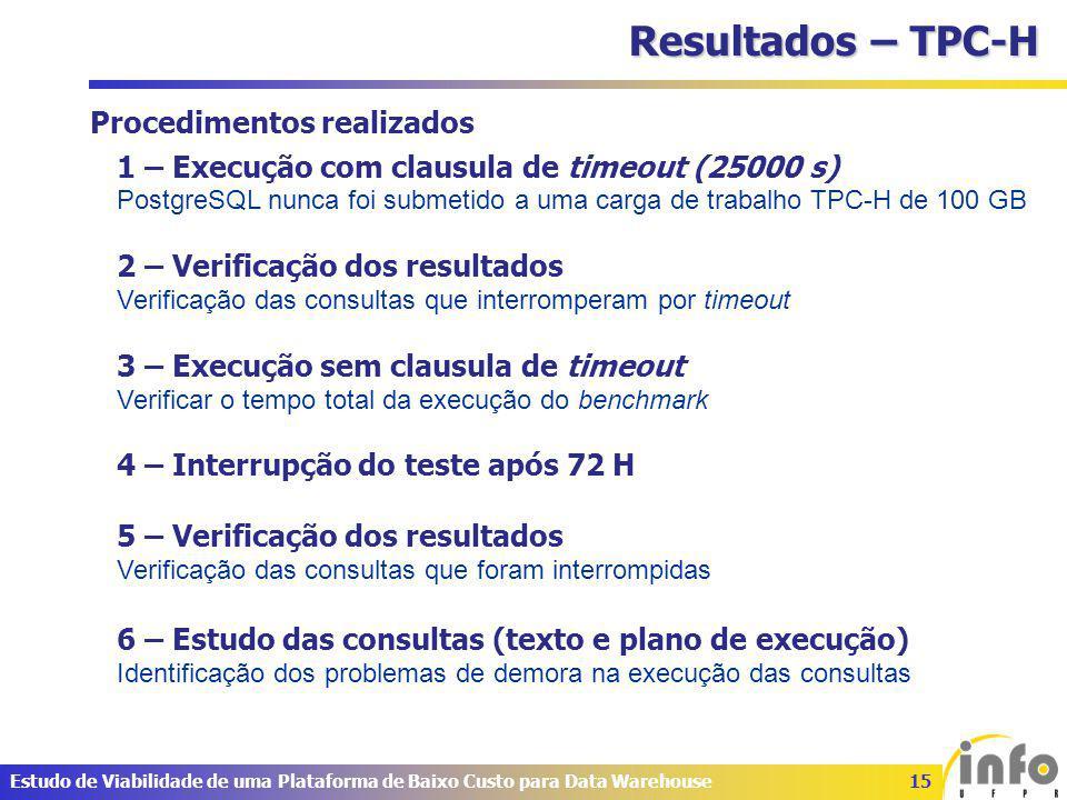 15Estudo de Viabilidade de uma Plataforma de Baixo Custo para Data Warehouse Resultados – TPC-H 1 – Execução com clausula de timeout (25000 s) PostgreSQL nunca foi submetido a uma carga de trabalho TPC-H de 100 GB 2 – Verificação dos resultados Verificação das consultas que interromperam por timeout 3 – Execução sem clausula de timeout Verificar o tempo total da execução do benchmark 4 – Interrupção do teste após 72 H 5 – Verificação dos resultados Verificação das consultas que foram interrompidas 6 – Estudo das consultas (texto e plano de execução) Identificação dos problemas de demora na execução das consultas Procedimentos realizados