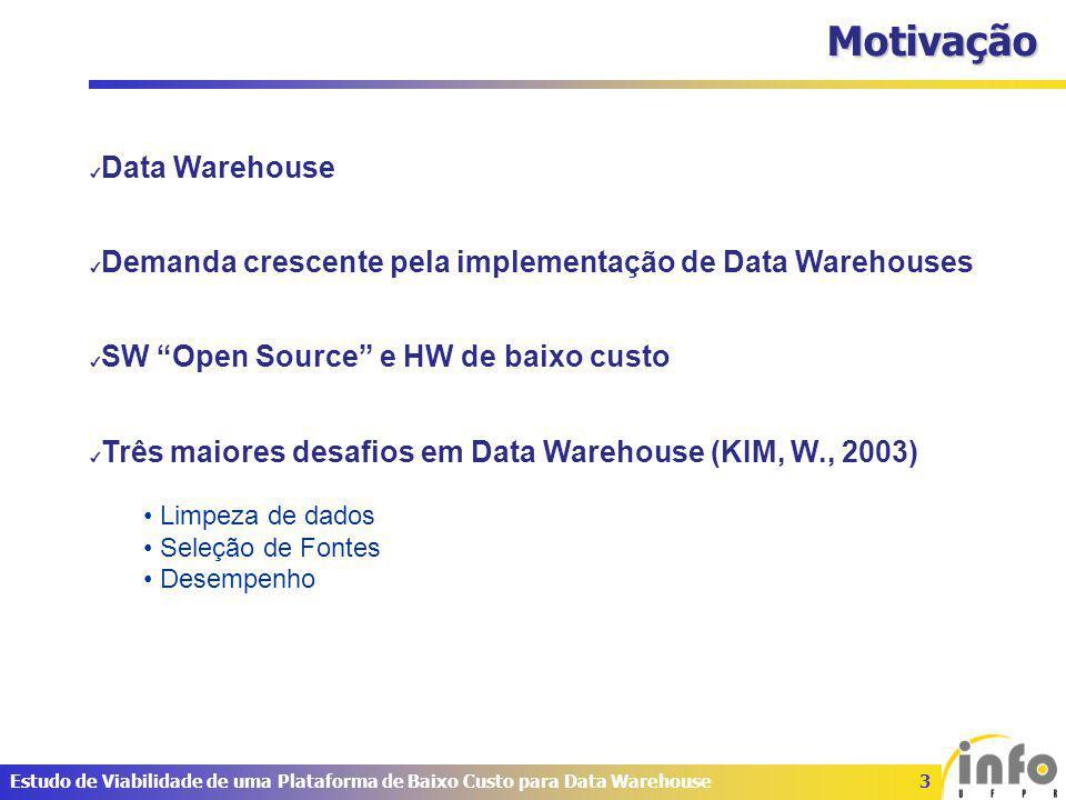 4Estudo de Viabilidade de uma Plataforma de Baixo Custo para Data Warehouse Objetivo ✔ Viabilidade de uma Plataforma de Baixo Custo para um Data Warehouse SGBD PostgreSQL SO LINUX HW – Equipamentos de baixo custo ✔ Futuras implementações no PostgreSQL visando Data Warehouse ✔ Fomentar: Desenvolvimento de softwares open source para os outros componentes do ambiente Data Warehouse (OLAP e ETL)