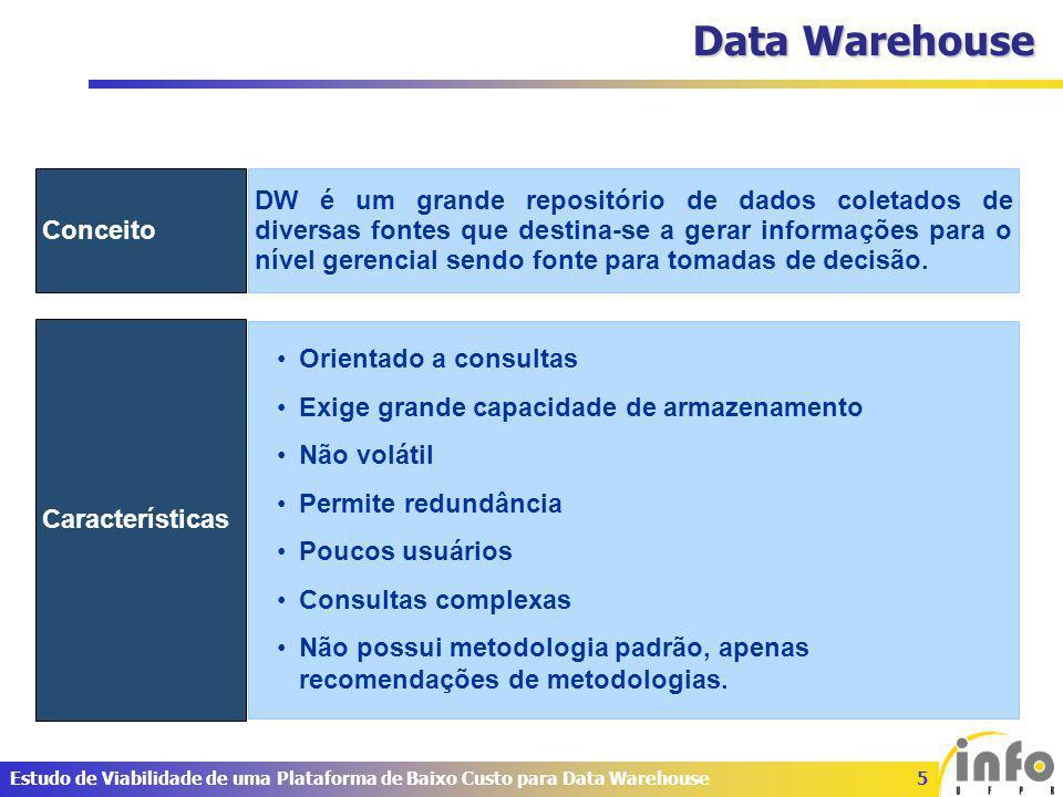 6Estudo de Viabilidade de uma Plataforma de Baixo Custo para Data Warehouse Data Warehouse – Poder de processamento Consultas Varredura completa de tabela Agregações Múltiplas junções Índices Índices de Bitmap utilizados por SGBDs como Oracle e DB2, também chamados de índices de HG pelo Sybase IQ Carregamento Armazenado histórico de dados, ou seja, grande quantidade de dados Grandes segmento de rollback Carregamento periódico Ex.1: GVT carrega diariamente 8 milhões de registros.