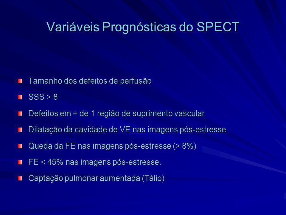 Variáveis Prognósticas do SPECT Tamanho dos defeitos de perfusão SSS > 8 Defeitos em + de 1 região de suprimento vascular Dilatação da cavidade de VE