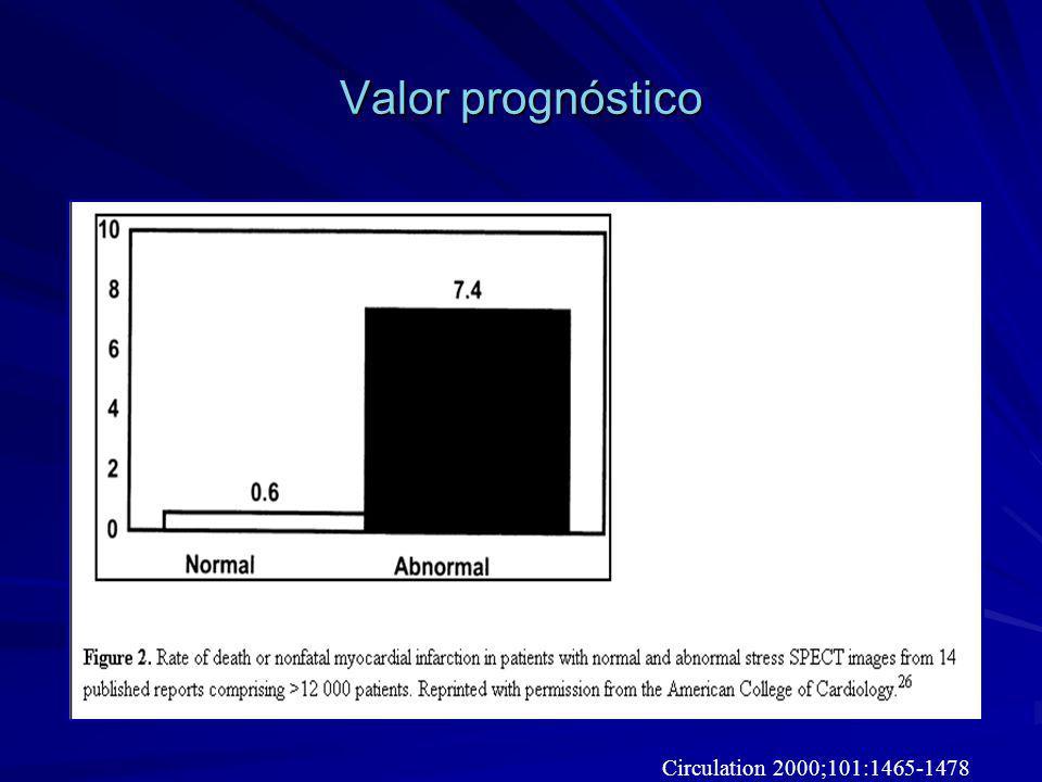 Valor prognóstico Circulation 2000;101:1465-1478