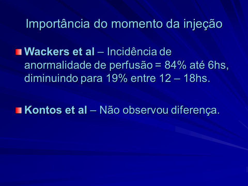 Importância do momento da injeção Wackers et al – Incidência de anormalidade de perfusão = 84% até 6hs, diminuindo para 19% entre 12 – 18hs. Kontos et