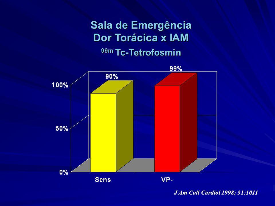 Sala de Emergência Dor Torácica x IAM 99m Tc-Tetrofosmin J Am Coll Cardiol 1998; 31:1011