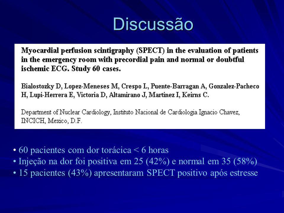 Discussão 60 pacientes com dor torácica < 6 horas Injeção na dor foi positiva em 25 (42%) e normal em 35 (58%) 15 pacientes (43%) apresentaram SPECT p