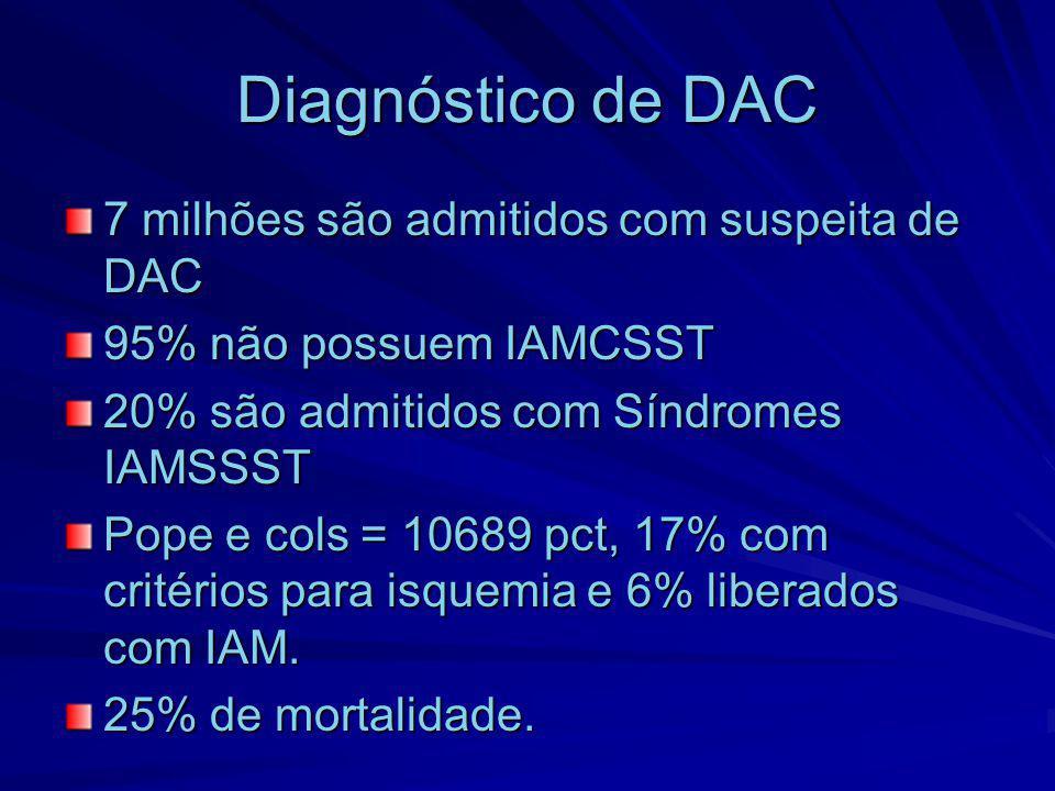 Diagnóstico de DAC 7 milhões são admitidos com suspeita de DAC 95% não possuem IAMCSST 20% são admitidos com Síndromes IAMSSST Pope e cols = 10689 pct