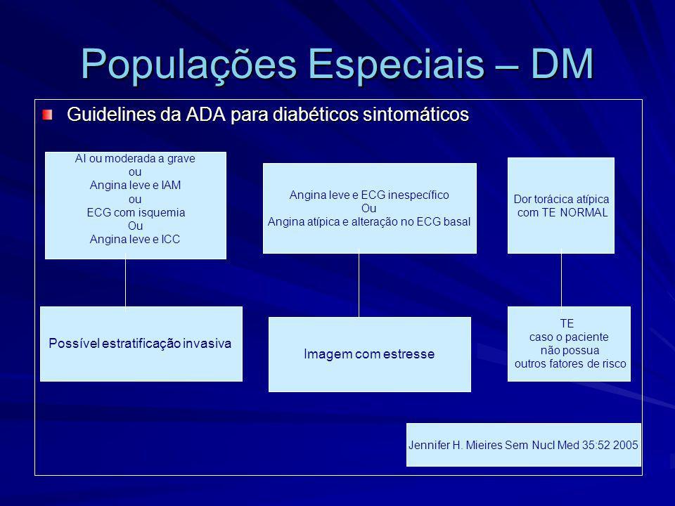 Populações Especiais – DM Guidelines da ADA para diabéticos sintomáticos AI ou moderada a grave ou Angina leve e IAM ou ECG com isquemia Ou Angina lev