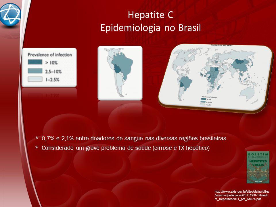 Hepatite C Epidemiologia no Brasil * 0,7% e 2,1% entre doadores de sangue nas diversas regiões brasileiras * Considerado um grave problema de saúde (c