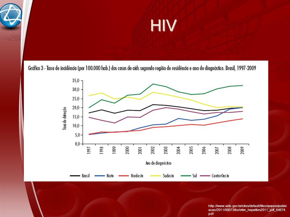 HIV 21 http://www.aids.gov.br/sites/default/files/anexos/public acao/2011/50073/boletim_hepatites2011_pdf_64874. pdf