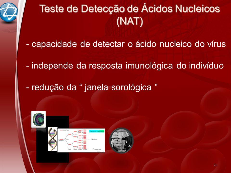 Teste de Detecção de Ácidos Nucleicos (NAT) 26 - capacidade de detectar o ácido nucleico do vírus - independe da resposta imunológica do indivíduo - r