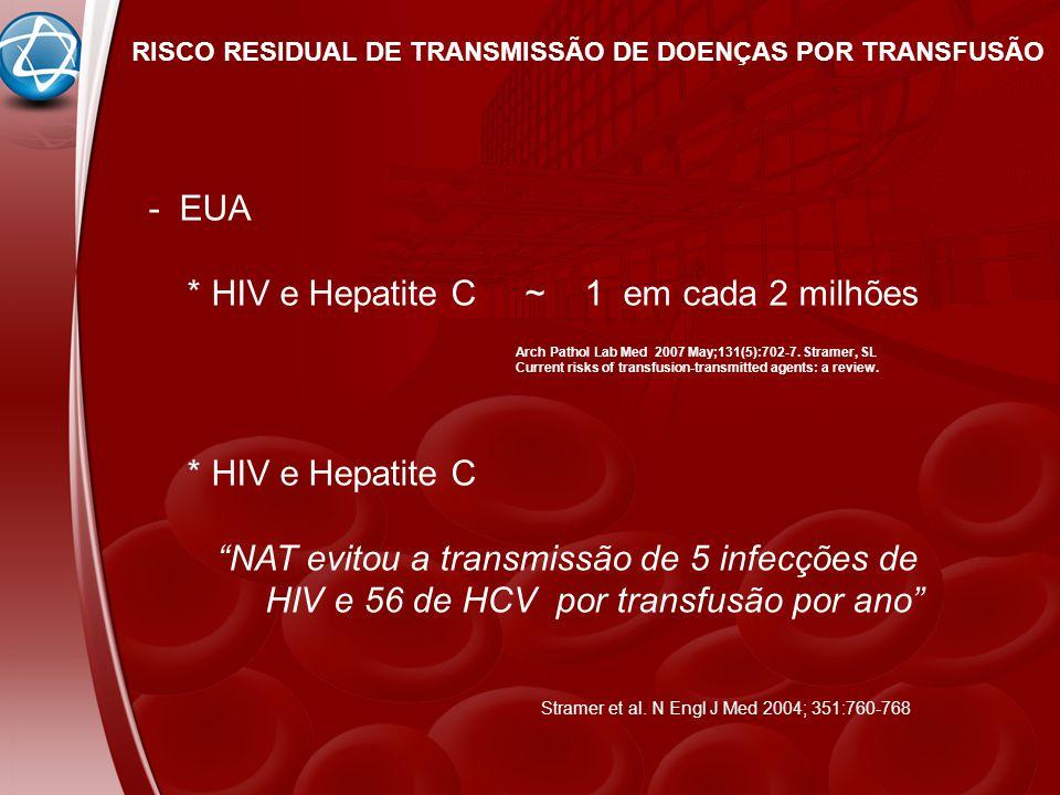 RISCO RESIDUAL DE TRANSMISSÃO DE DOENÇAS POR TRANSFUSÃO Arch Pathol Lab Med 2007 May;131(5):702-7. Stramer, SL Current risks of transfusion-transmitte