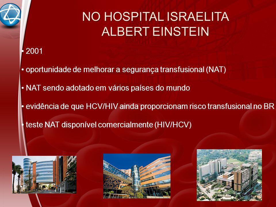 NO HOSPITAL ISRAELITA ALBERT EINSTEIN 2001 oportunidade de melhorar a segurança transfusional (NAT) NAT sendo adotado em vários países do mundo evidên