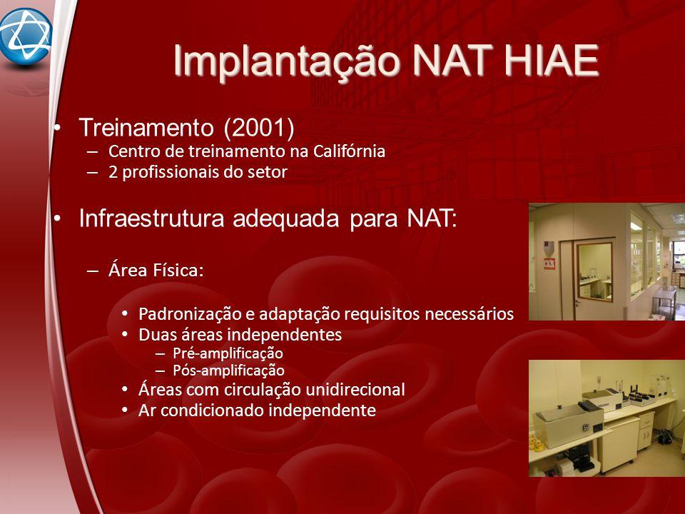 Implantação NAT HIAE Treinamento (2001) – Centro de treinamento na Califórnia – 2 profissionais do setor Infraestrutura adequada para NAT: – Área Físi