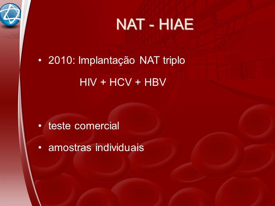 NAT - HIAE 2010: Implantação NAT triplo HIV + HCV + HBV teste comercial amostras individuais