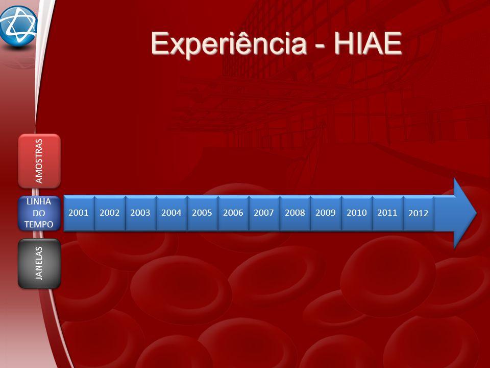 Experiência - HIAE 2001 2002 2003 2004 2005 2006 2007 2008 2009 2010 2011 LINHA DO TEMPO LINHA DO TEMPO AMOSTRAS JANELAS 2012