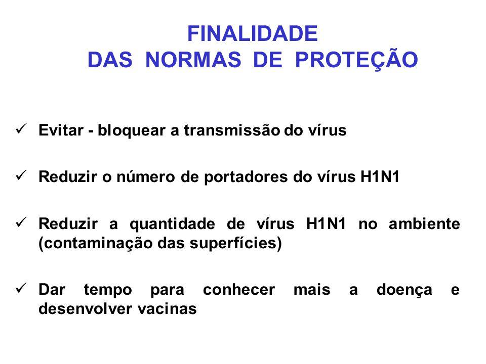 Evitar - bloquear a transmissão do vírus Reduzir o número de portadores do vírus H1N1 Reduzir a quantidade de vírus H1N1 no ambiente (contaminação das superfícies) Dar tempo para conhecer mais a doença e desenvolver vacinas FINALIDADE DAS NORMAS DE PROTEÇÃO