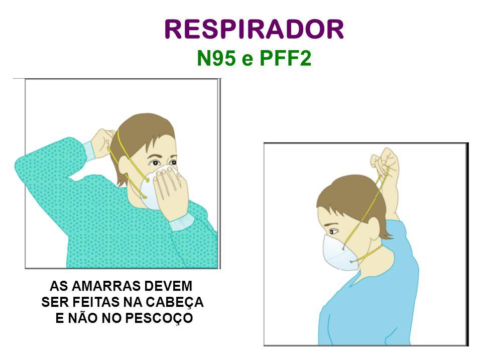 AS AMARRAS DEVEM SER FEITAS NA CABEÇA E NÃO NO PESCOÇO RESPIRADOR N95 e PFF2