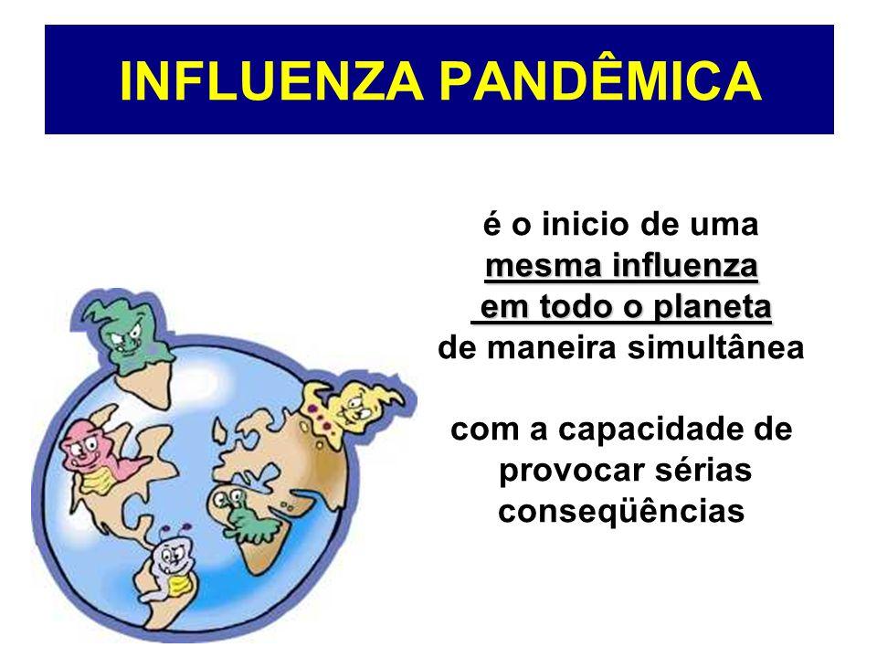 INFLUENZA PANDÊMICA é o inicio de uma mesma influenza em todo o planeta em todo o planeta de maneira simultânea com a capacidade de provocar sérias conseqüências
